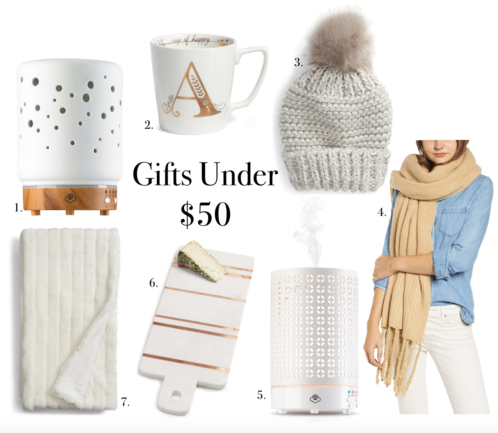Nordstrom Holiday Gift Guides - Lipgloss & Labels